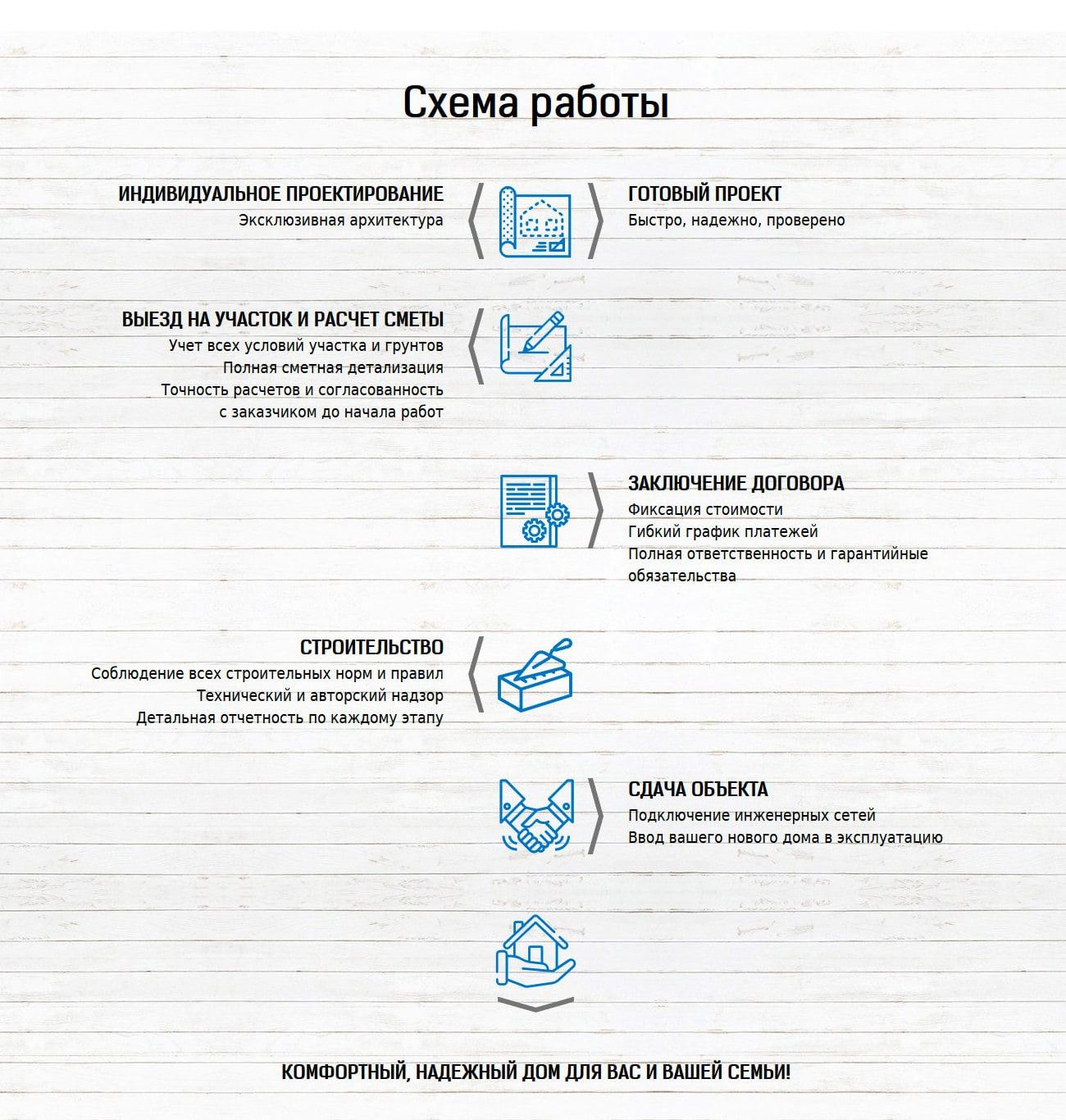 Авангард Инвест Групп